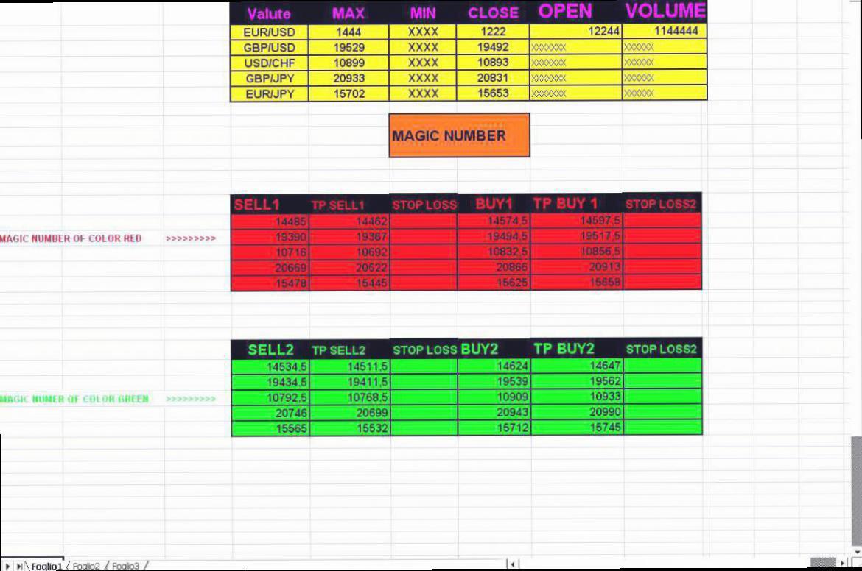 forex costo metro quadro forex trading cosè